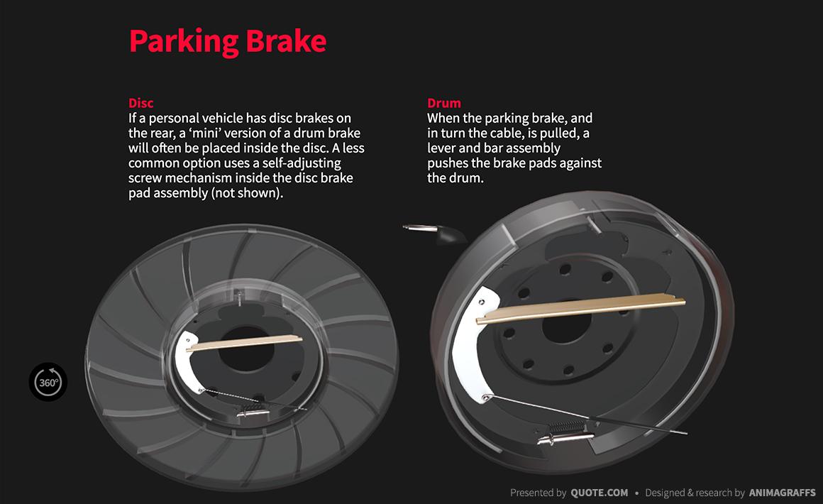 hight resolution of  drum brake diagram parking brake diagram