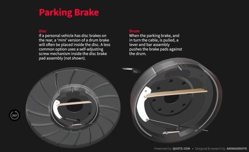 small resolution of  drum brake diagram parking brake diagram