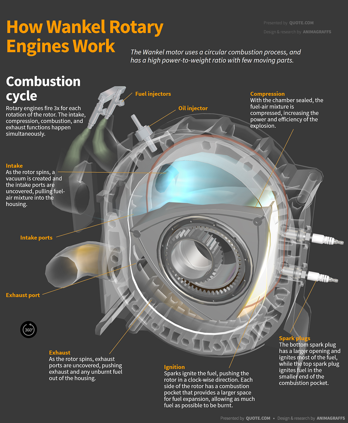 hight resolution of how wankel rotary engines work diagram