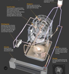 wankel rotary engine oil system diagram  [ 1160 x 1490 Pixel ]