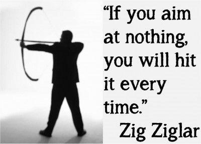 50 Great Inspirational Quotes By Zig Ziglar