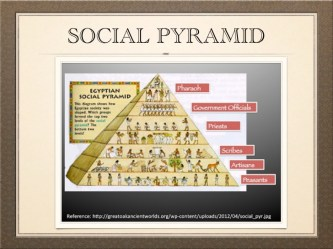 Quotes about Social classes 55 quotes