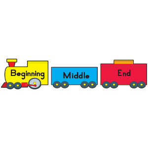 Quotes About Beginning Middle And End (85 Quotes