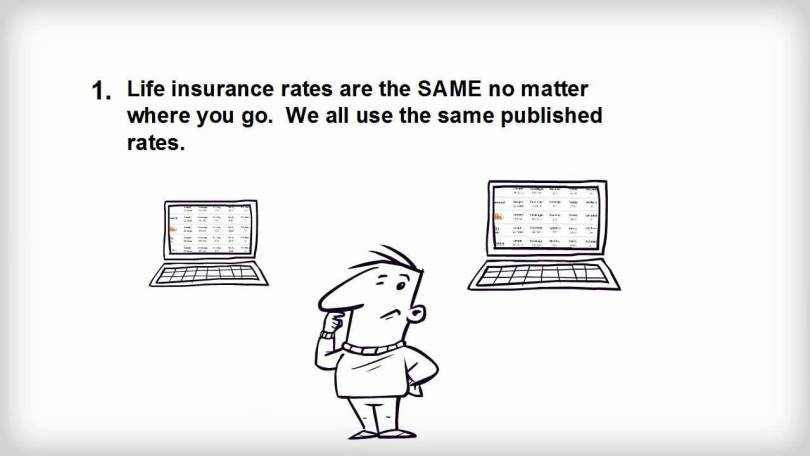 Instant Life Insurance Quote New 20 Instant Life Insurance Quotes Pictures And Images  Quotesbae