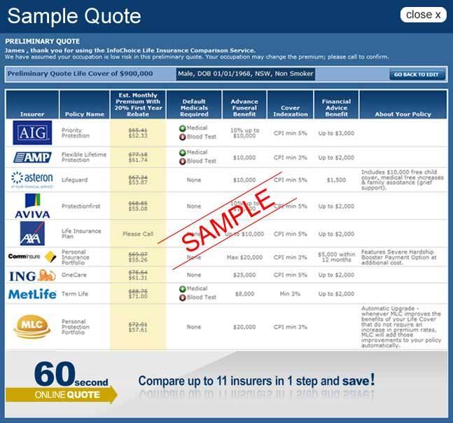 Life Insurance Quotes Comparison Best Life Insurance Quotes Compare  Raipurnews