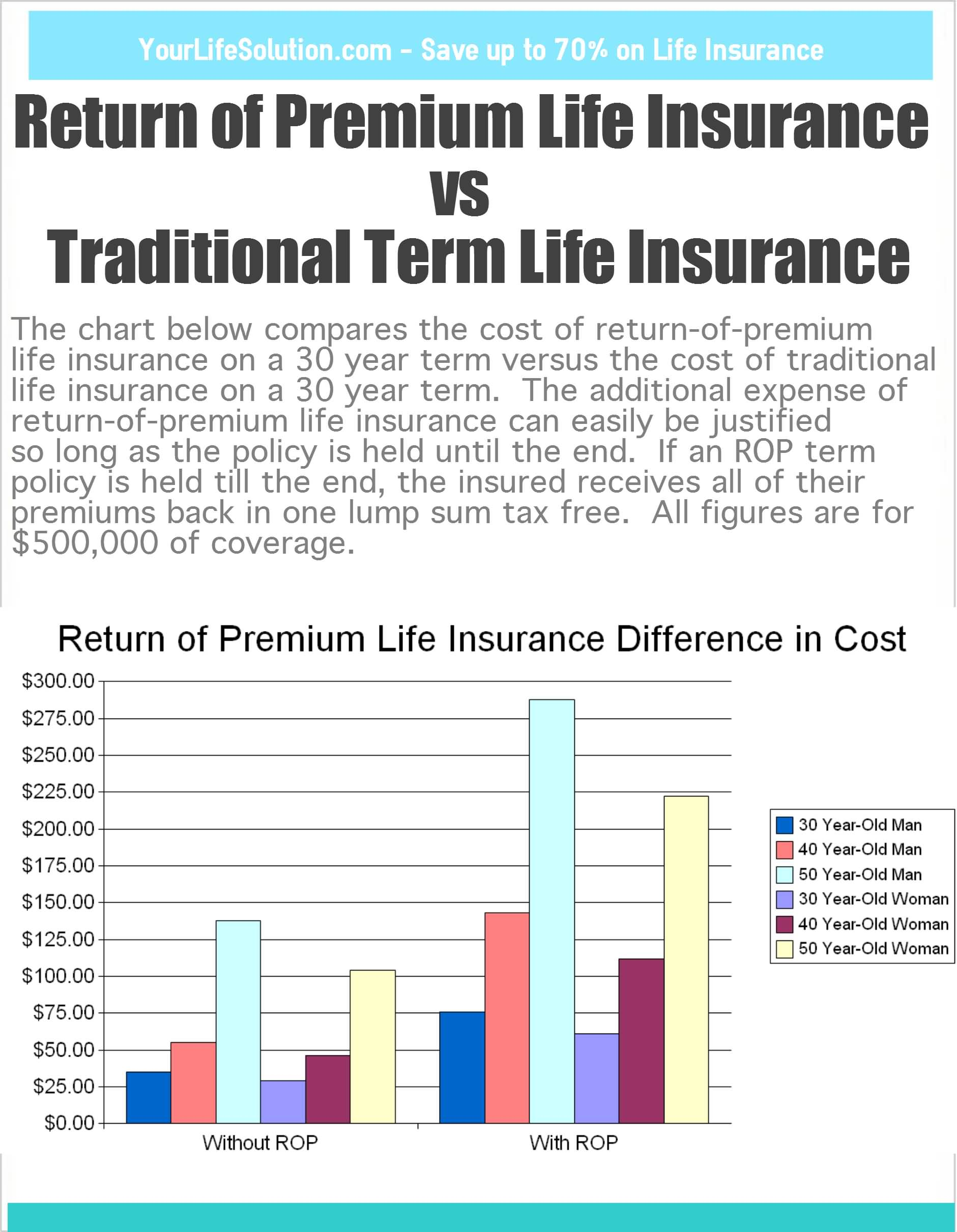 Variable Life Insurance Quote Alluring 100 Variable Life Insurance Quote  Life Insurance Quotes