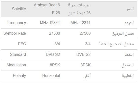 تردد قنوات ام بي سي بدر سات ام بي سي علي النايل سات