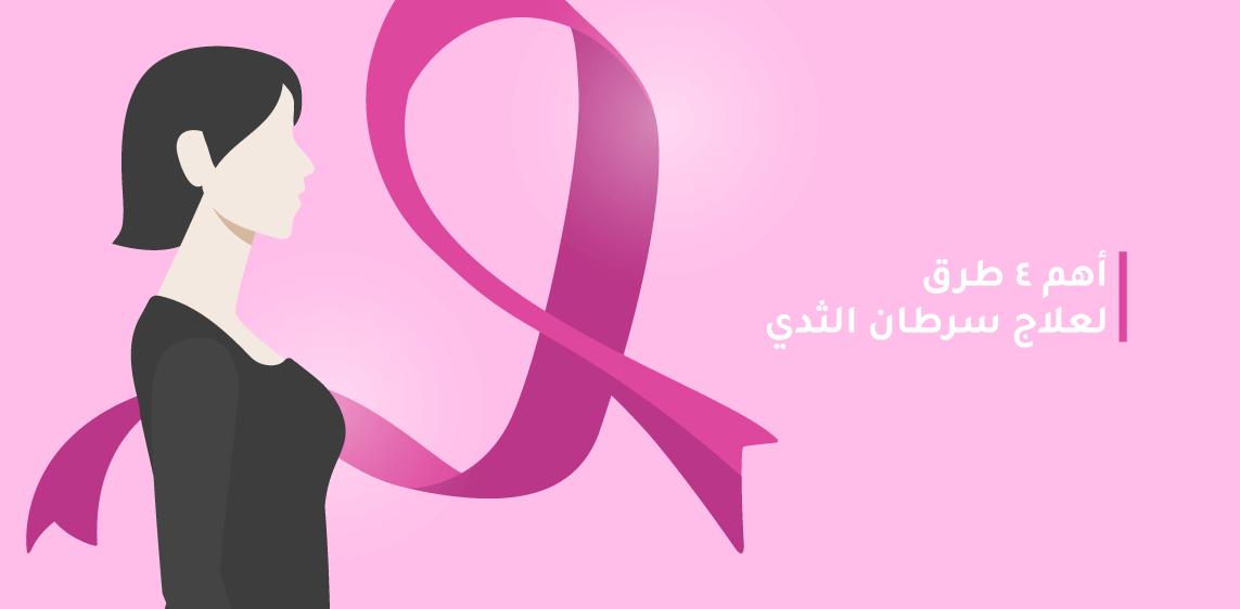 علاج سرطان الثدي العلاجات الجديده للسرطان كلمات جميلة