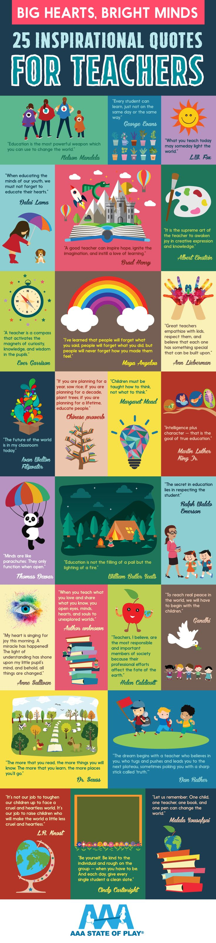 Educational Quotes For Teachers Motivation Gift Ideas