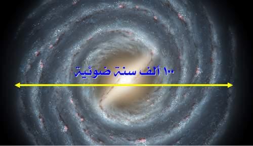 https://i0.wp.com/quran-m.com/firas/ar_photo/1276632073cosnic_weave_5.jpg