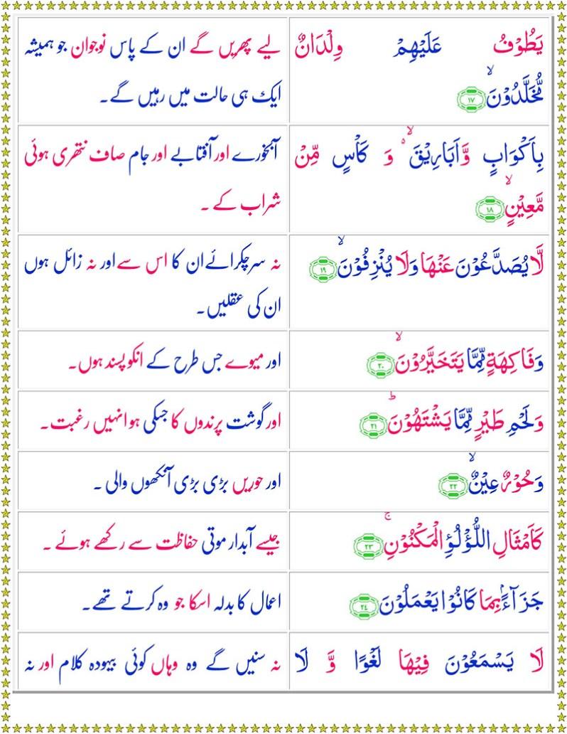 Read Surah-Al-Waqiah Online