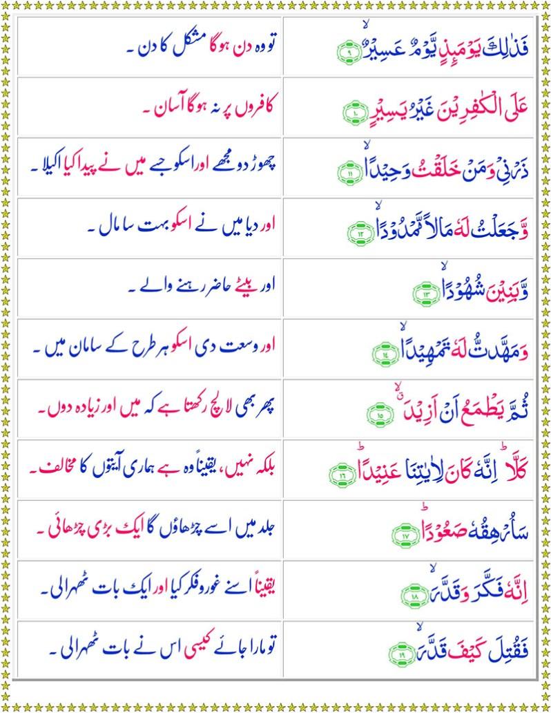 Read Surah Al-Mudassir Online
