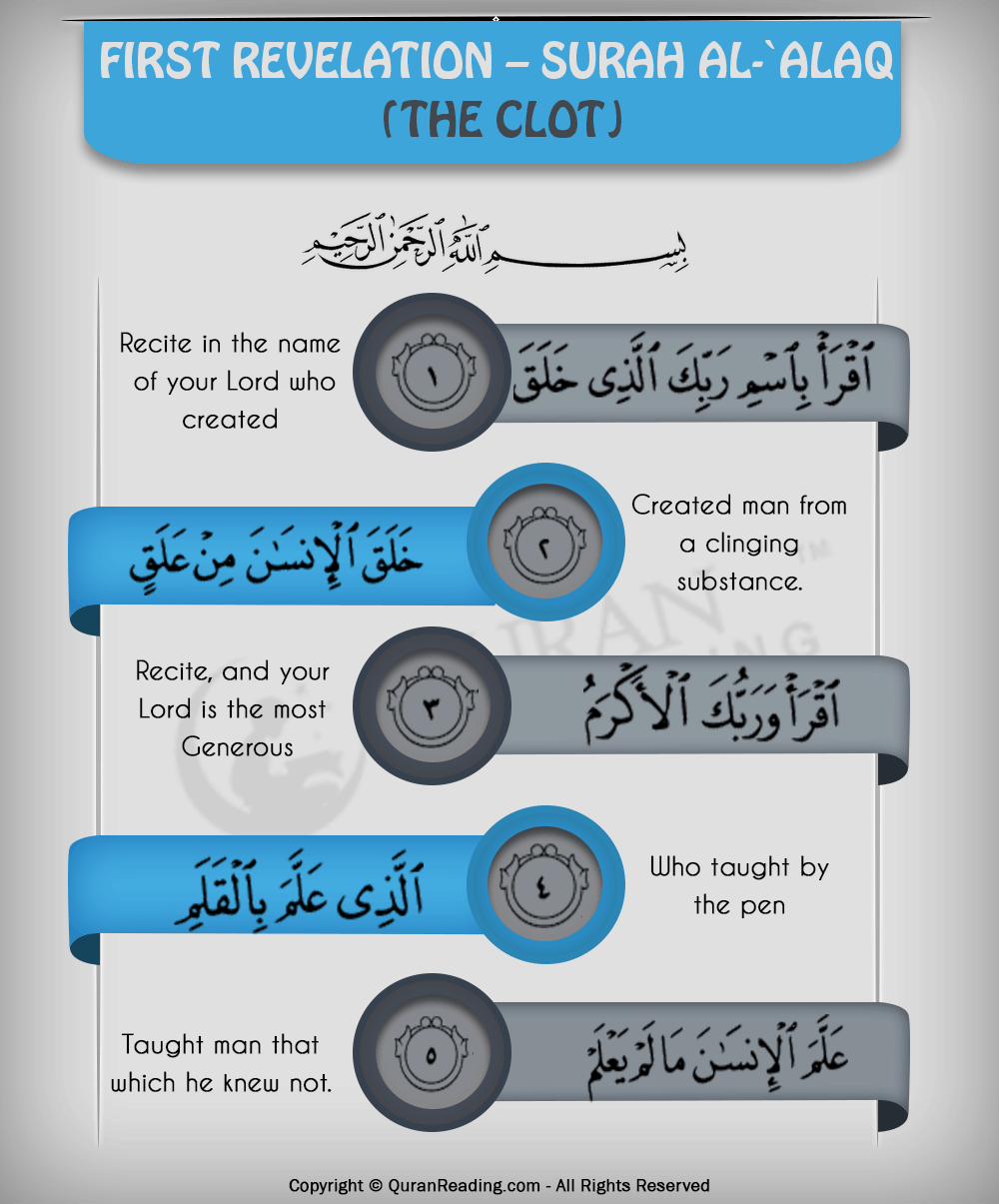 Surah Al Alaq : surah, First, Revelation, Surah, Al-`Alaq, Clot), Islamic, Articles