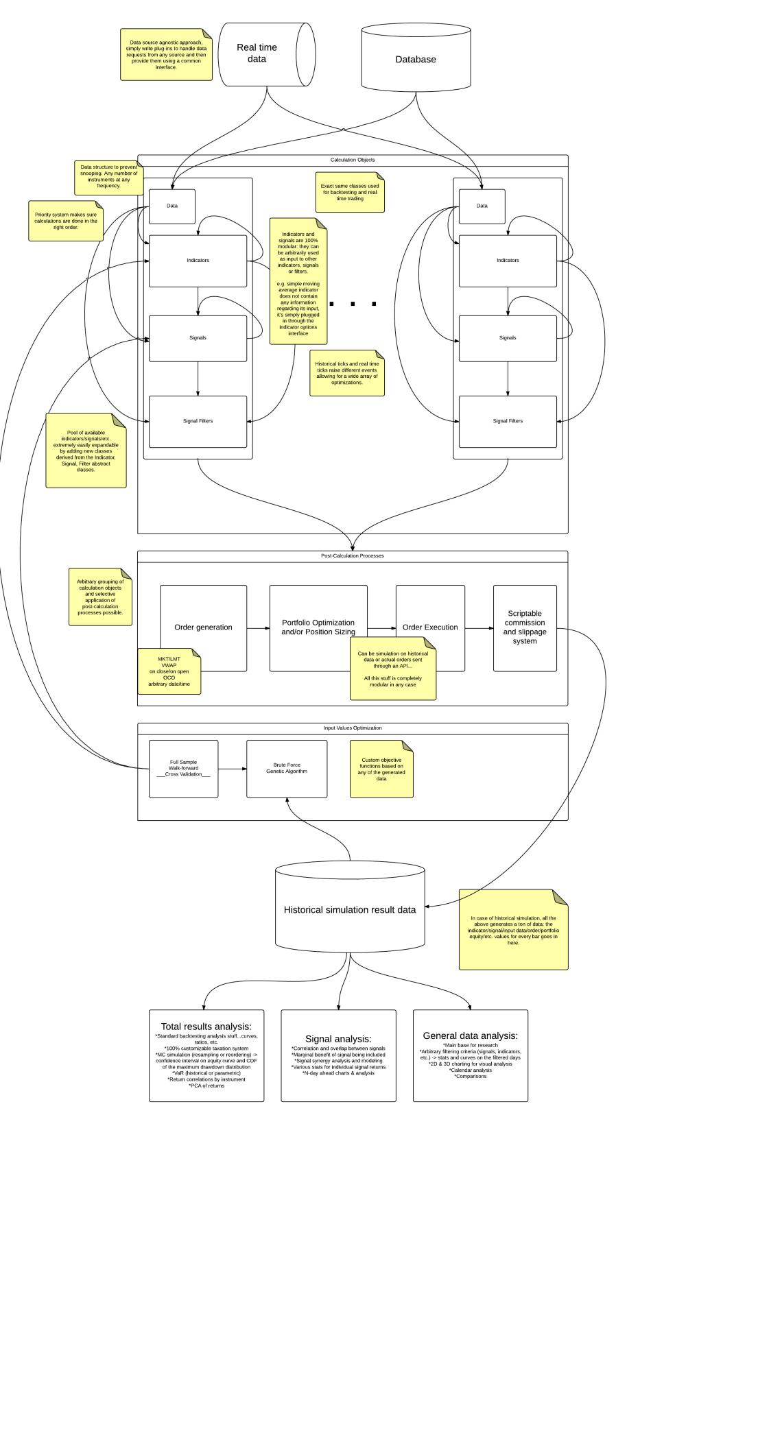 QBS-design-chart