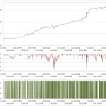 Volatility-Based Position Sizing of SPY Swing Trades: Realized vs VIX vs GARCH