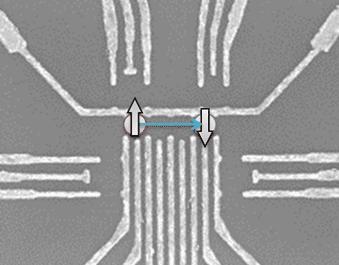 QuTech researchers develop a new technique to shuttle