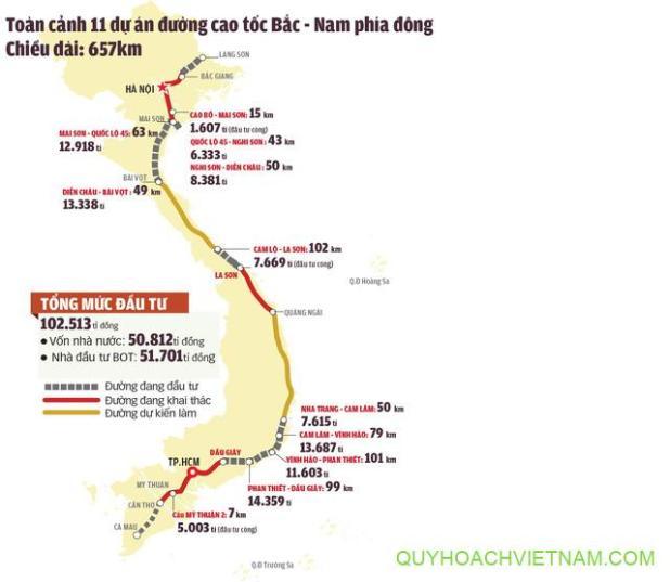 Bản đồ quy hoạch đường cao tốc Bắc Nam phía Đông