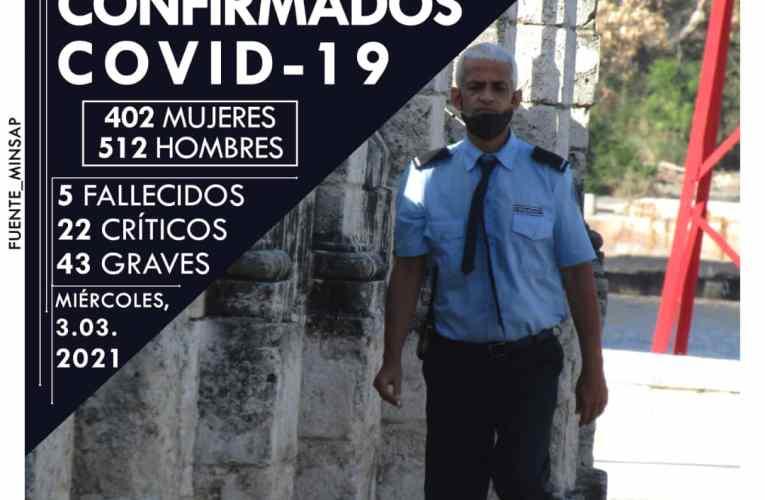 Cuba suma 914 pacientes con COVID-19