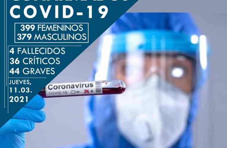 COVID-19 en Cuba: a un año de los primeros casos
