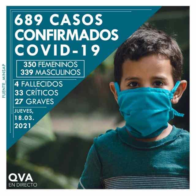 Efectuarán en La Habana estudio de manifestaciones neurológicas en pacientes recuperados de la COVID-19