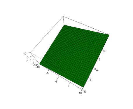 plot of chunk plot exercises