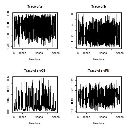 plot of chunk plot-mcmc-2