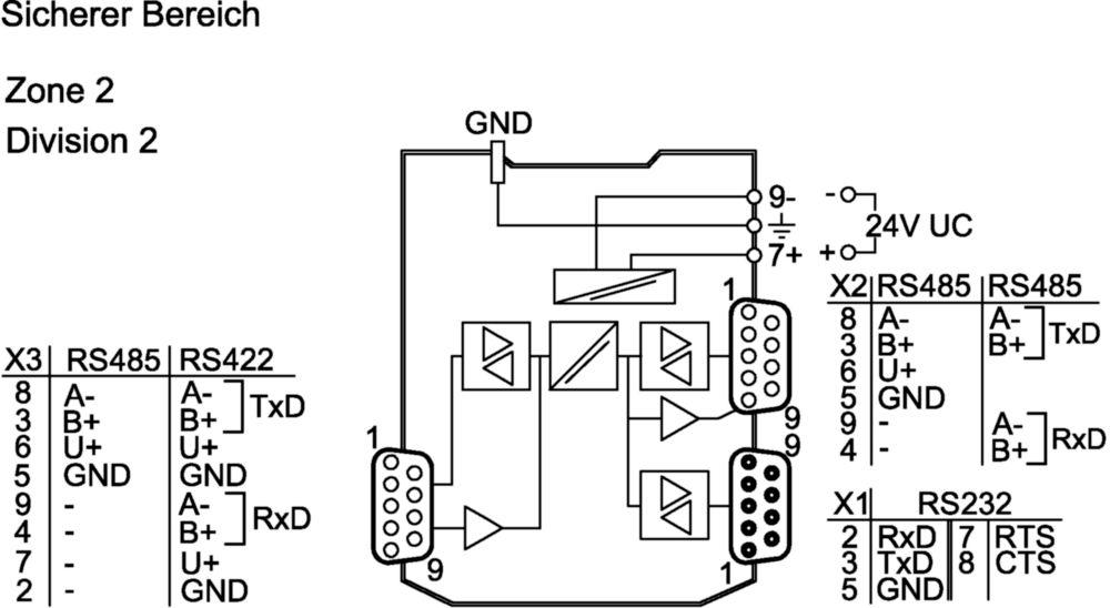profibus dp connection diagram