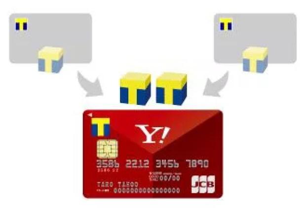Tポイントカードを一体化できる