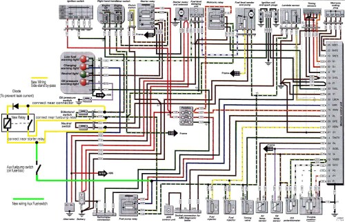 small resolution of bmw gs 1200 fuse box location wiring diagrams bmw s1000rr bmw gs 1200 wiring diagram