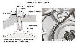 985e523c8a4 Problemas no sensor de rotação  » R19Club