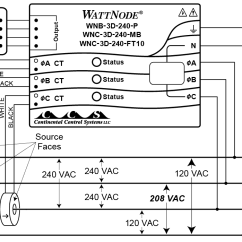 120 240 Volt Motor Wiring Diagram 67 72 Chevy Truck Transformer 480v To 240v Library 3 Phase 4 Wire Schema Diagrams