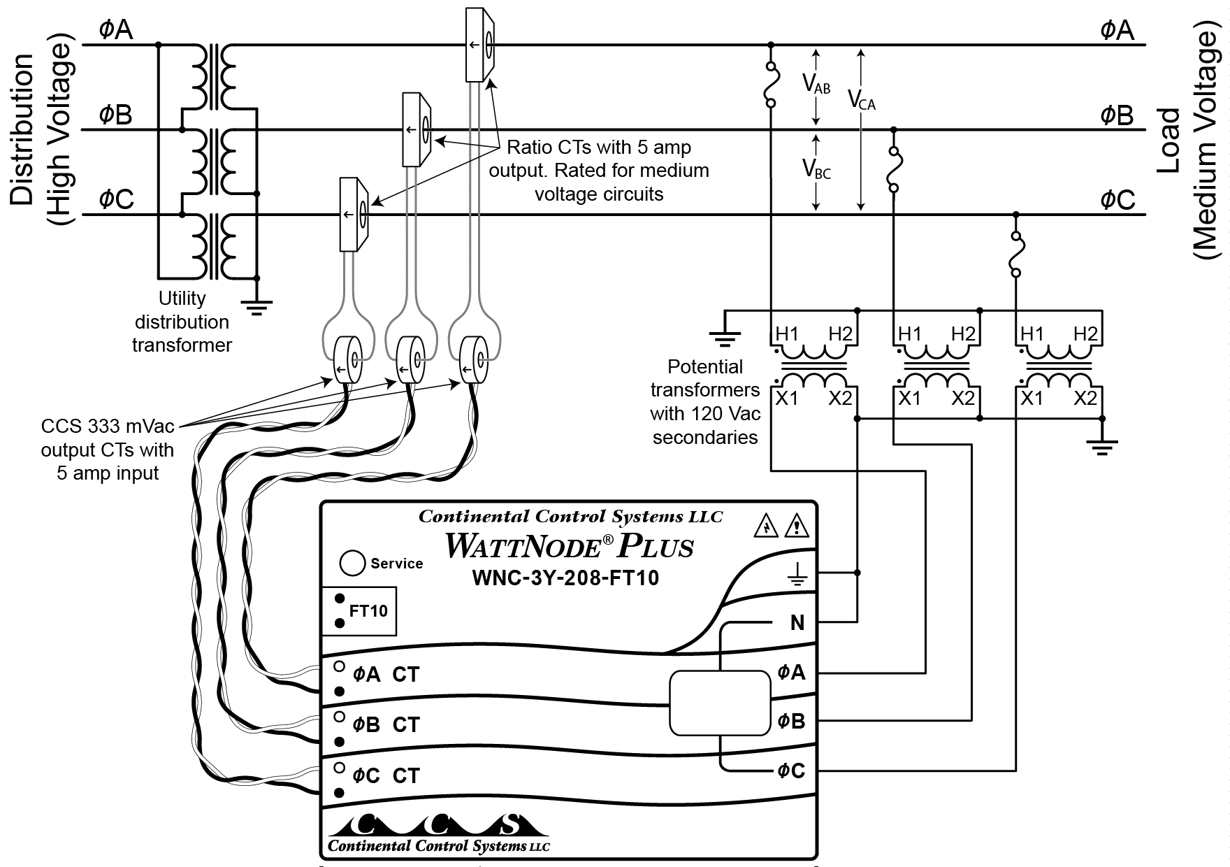 ge kilowatt hour meter wiring diagram 2000 gmc sierra stereo using potential transformers continental control systems llc figure 7 monitoring a three wire wye circuit without neutral