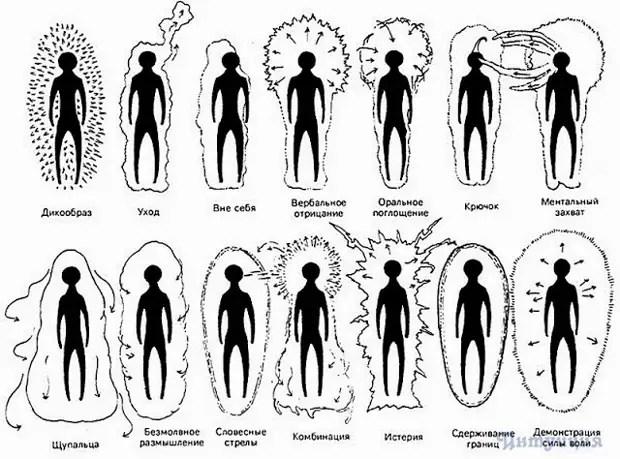 самостоятельно увидеть и диагностировать свою ауру или биополе другого человека