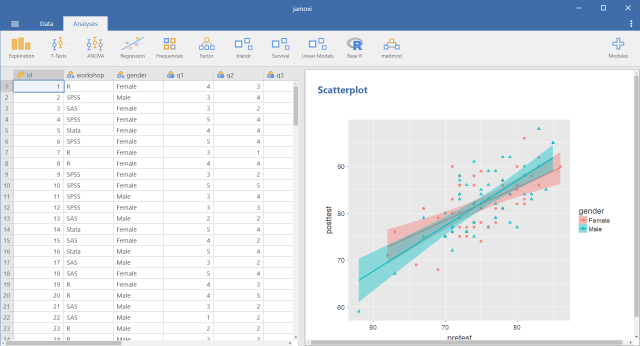 Updated Review: jamovi User Interface to R