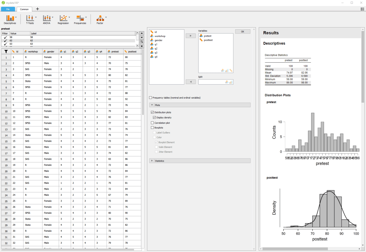 A Comparative Review of the JASP Statistical Software
