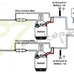 H4 Halogen Bulb Wiring Diagram 1997 Ford Explorer Xlt Stereo Hb2 Headlight Same As