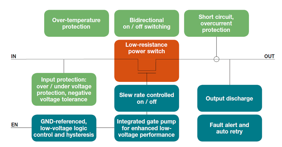 Load And Discharge Switch Mosfet