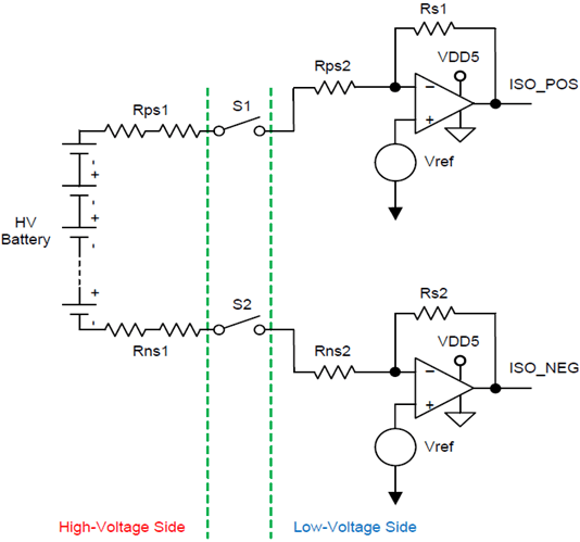 Standard amplifier functions in HEV/EV battery management