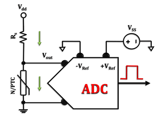 Error analysis in temperature sensing with NTC and silicon