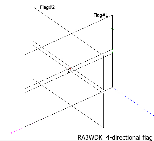LowBand DXing RA3WDK Home Page