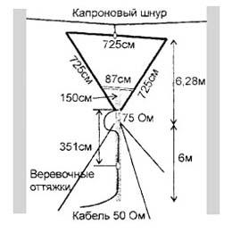 Вращающаяся Дельта на 14 МГц