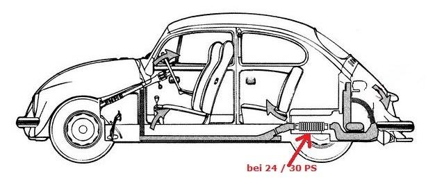1095-5; Heizschlauch; 270mm; 48mm; 52mm; Käfer; Bus; Bulli