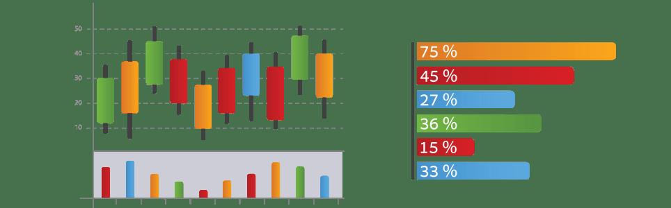 Smarketing: como alinhar marketing e vendas para faturar mais - Lucro