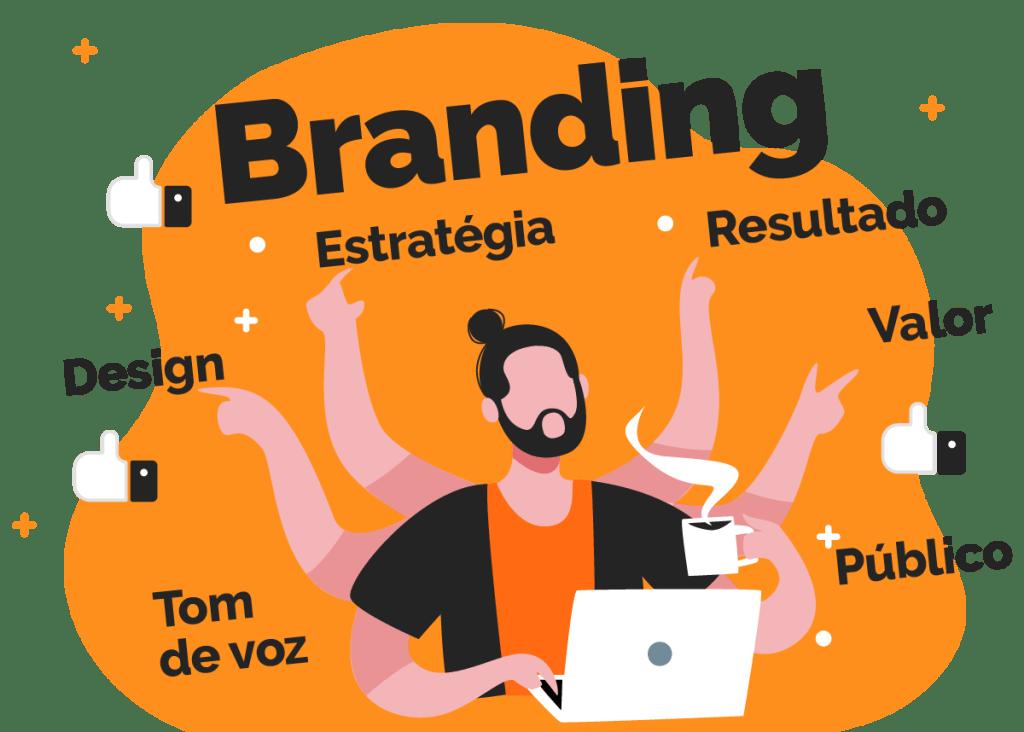 Pessoa pensando em todos os recursos que podem ser utilizado em uma estratégia de Brand Content