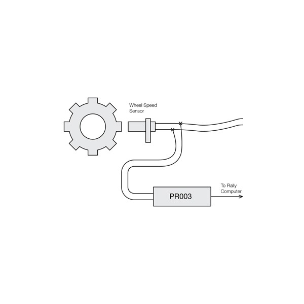Monit ABS Interface
