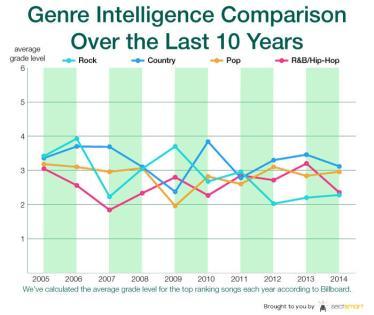 10_years_average_genres_logo_nolw40