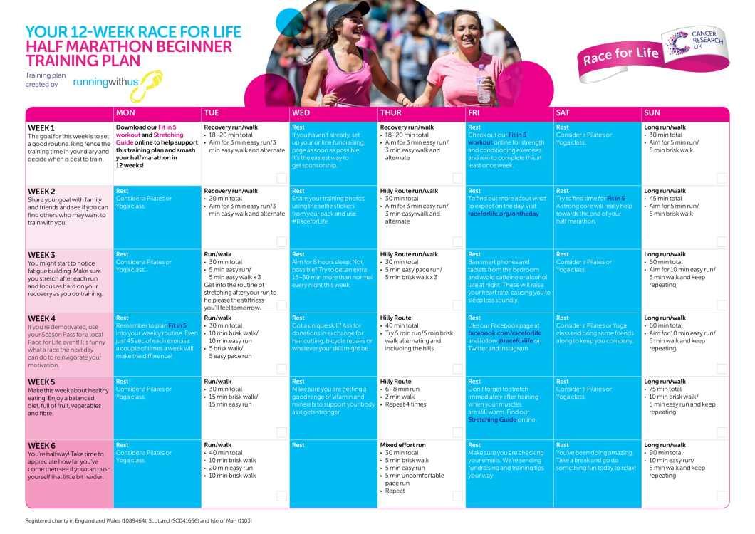 Half Marathon Workouts For Beginners Kayaworkout Co