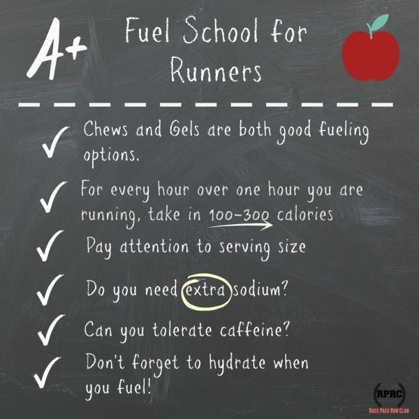 Fuel School for Runners
