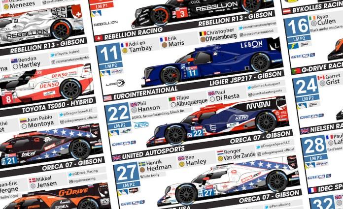 24 Hours Of Le Mans Spotter Guide Racer