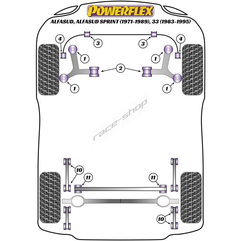 Powerflex Front Anti Roll Bar To Chassis Bush 18mm Alfa